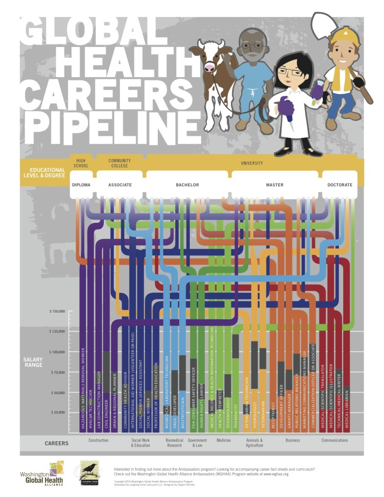 GH-Careers-Poster1
